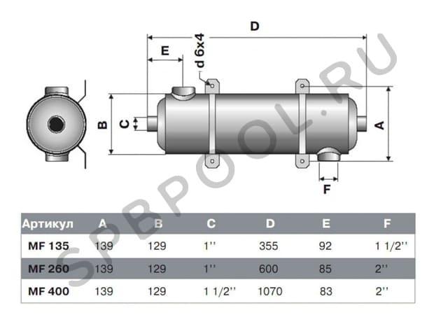 Схема теплообменника pahlen купить теплообменник для котла аристон 24